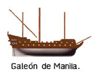 Galeón de Manila. Dibujo Todoavante.
