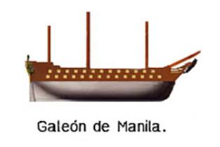 Galeón de Manila siglo XVIII. Todoavante.